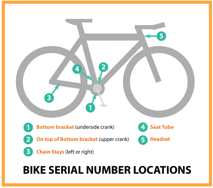 SMPD uses new Bike Index to fight theft - Santa Monica Daily Press